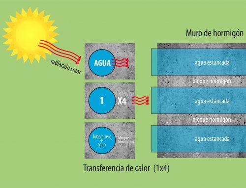 Calefacción ecológica y desmontable para viviendas rurales.